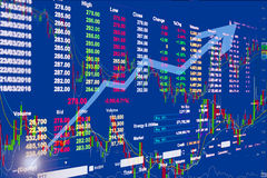 Stock market price quote,  Price pattern graph and some indicato Royalty Free Stock Photo