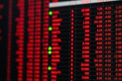 Stock market price ticker board in bear market day. Stock market price ticker board in bear stock market day. Stock market board show financial crisis. Unstable Stock Photos