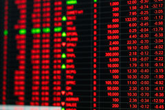 Stock market price ticker board in bear market day. Stock market price ticker board in bear stock market day. Stock market board show financial crisis. Unstable Royalty Free Stock Photos