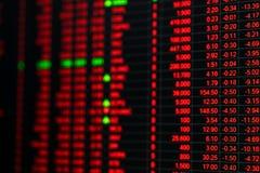 Stock market price ticker board in bear market day. Stock market price ticker board in bear stock market day. Stock market board show financial crisis. Unstable Stock Photo