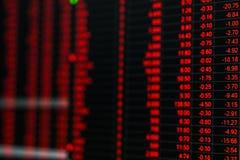Stock market price ticker board in bear market day. Stock market price ticker board in bear stock market day. Stock market board show financial crisis. Unstable Royalty Free Stock Photo