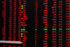 Stock market price ticker board in bear market day Royalty Free Stock Images