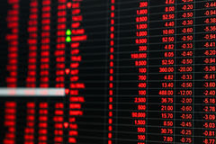 Stock market price ticker board in bear market day Royalty Free Stock Photo