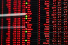 Stock market price ticker board in bear market day Royalty Free Stock Photo
