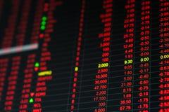 Stock market price ticker board in bear market day Royalty Free Stock Image