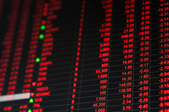 Stock market price ticker board in bear market day Stock Images
