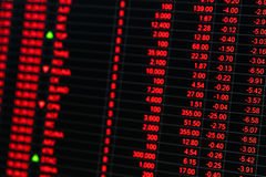 Stock market price ticker board in bear market day Stock Photography