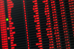 Stock market price ticker board in bear market day Royalty Free Stock Image