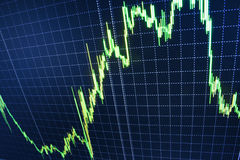 Stock market quotes graph. Stock Photos