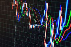 Stock market quotes graph. Royalty Free Stock Photos