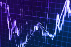 Stock market quotes graph. Royalty Free Stock Images