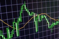 Stock market quotes graph. Forex graph chart royalty free stock photos