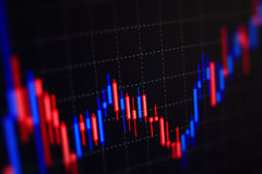 Stock market quotes graph. Royalty Free Stock Photos