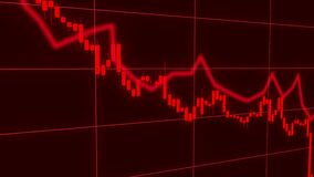 Candles of the stock market, price falls. Falling prices of securities. Loss of assets in equities stock. Decreasing