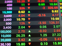 Stock market ticker. Display of Stock market quotes Stock Images