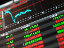 Stock market ticker. Display of Stock market quotes Royalty Free Stock Photos