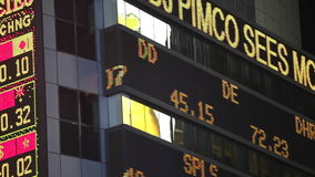 Stock Market Ticker in New York City NYC stock video