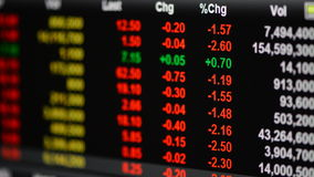 Stock market tickers Stock Photo