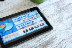 Stock market trading app on a Tablet PC. Stock market trading and research software on a Tablet PC on a office Desktop Royalty Free Stock Image