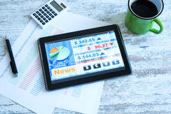 Stock market trading app on a Tablet PC. Stock market trading and research software on a Tablet PC on a office Desktop Royalty Free Stock Photos