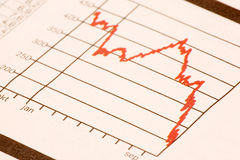 Stock Market Trend. A downward stock market trend royalty free stock photo