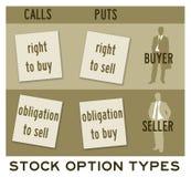 Stock option Stock Photography