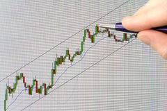 Stock price chart Stock Image