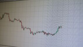 Stock price chart in the form of candles on a white background. Cranking. The view from the monitor screen