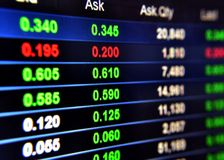 Stock Price Data on LCD Screen Royalty Free Stock Photography