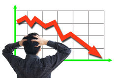 Stock price declining. Frustrated business man looking at the falling graph of a stock market struck in financial crisis Royalty Free Stock Images