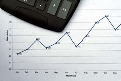 Stock Price History Graph & Calculator. This is an image of a stock price history line graph and calculator stock photos