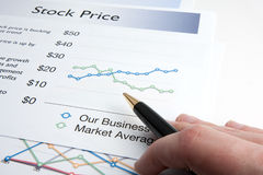 Stock Price Review Royalty Free Stock Photos