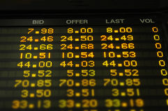 Stock Prices II Stock Image