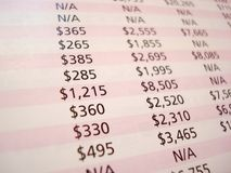 Stock prices list Royalty Free Stock Photo