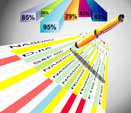 Stock quote tables. Colorful Stock index quotation table with pencil Royalty Free Stock Images