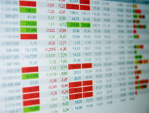 Stock quotes, real time quotes at stock photography