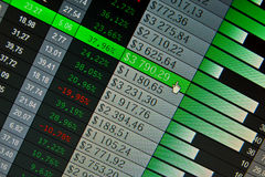 Stock Quotes at real time at the stock exchange. Financial data- stock exchange online computer screen Royalty Free Stock Photo