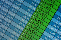 Stock Quotes at real time at the stock exchange. Financial data- stock exchange online computer screen Royalty Free Stock Photos