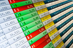 Stock Quotes at real time at the stock exchange Royalty Free Stock Photos
