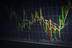 Stock Quotes at real time at the stock exchange stock illustration