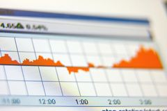 Stock rates. LCD closeup shot shows stock chart Royalty Free Stock Image