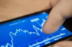 Stock sul iPhone immagine stock libera da diritti