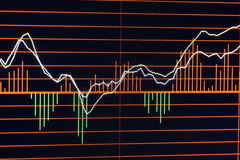 Stock trading chart. China's stock; Securities and Exchange Royalty Free Stock Photography