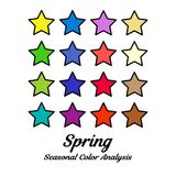 Seasonal color analysis palette for spring type. Type of female appearance. Stock vector color guide. Seasonal color analysis palette for spring type. Type of stock illustration