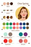 Stock vector seasonal color analysis palette for clear spring. Best makeup colors for clear spring type of female appearance. Face of young woman royalty free illustration