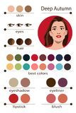 Stock vector seasonal color analysis palette for deep autumn. Best makeup colors for deep autumn type of female appearance. Royalty Free Stock Images