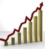 Stocks en hausse sur les bars d'or Images libres de droits