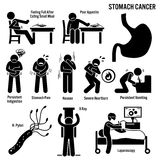 Stomach Cancer Clipart. Set of illustrations for stomach cancer disease which include the symptoms, causes, risk factors, and the diagnosis for the illness royalty free illustration