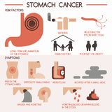 Stomach cancer  eps 10 Stock Images