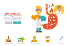 Stomache ache website concept Royalty Free Stock Image